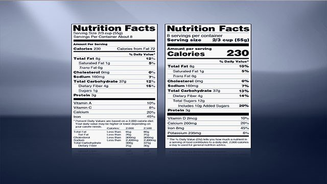 Example of a 2016 nutrition label ( Credit:KMOV)
