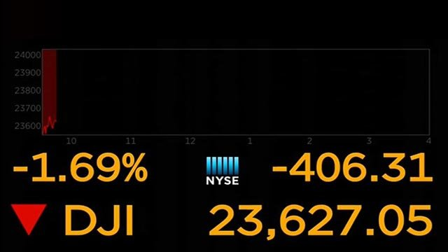 Stock market Wednesday morning (Credit: CBS)