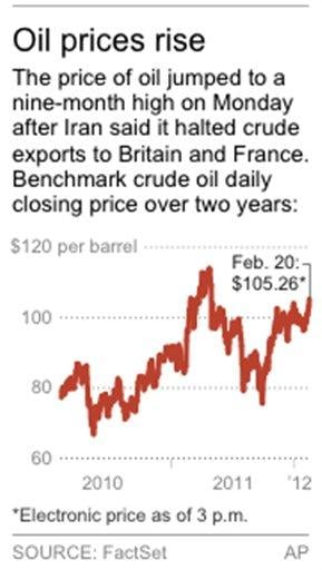 Graphic shows the daily price of crude oil over the past two years By C. Osgood