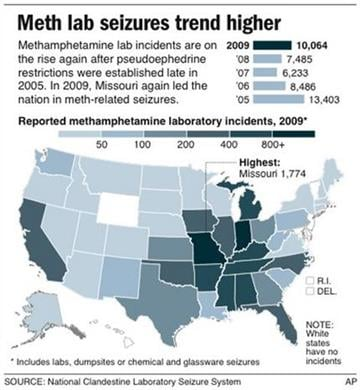 Graphic shows a state-by-state breakdown of reported methamphetamine lab incidents By S. Chen