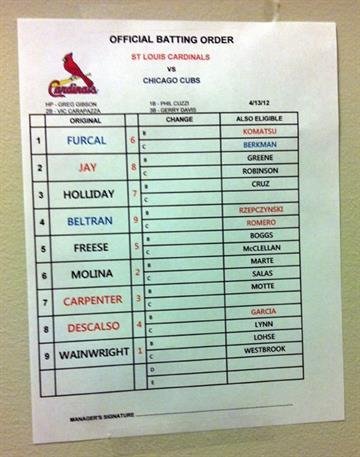 2012 Opening Day Lineup By Bryce Moore