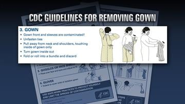 This graphic is an excerpt from CDC guidance on putting on and removing personal protective equipment, also known as PPE. By CNN