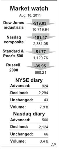 Chart  shows daily market figures for Dow, S&P, Russell 2000 and Nasdaq, along with NYSE and Nasdaq diary By W. Castello