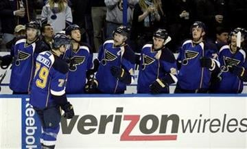 St. Louis Blues' Adam Cracknell (79) celebrates with teammates on the bench after scoring a goal in the second period of an NHL hockey game against the Dallas Stars, Monday, Dec. 26, 2011 in St. Louis.(AP Photo/Tom Gannam) By Tom Gannam