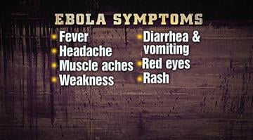 This graphic details symptoms that accompany the Ebola virus. By Stephanie Baumer