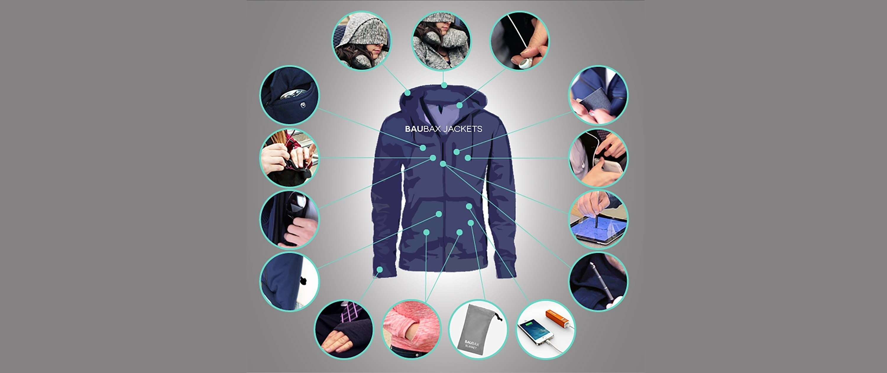 Needing $20,000, Hiral Sanghavi raised $9 million on his Kickstarter campaign to fund BauBax, a travel jacket. The jacket features 15 built-in features.