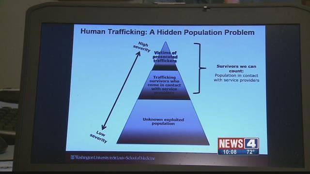 how to help fight human trafficking